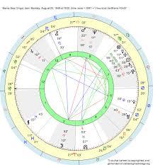 Virgo Astrology Chart Birth Chart Mama Bea Virgo Zodiac Sign Astrology