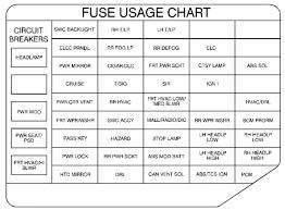 1997 pontiac grand am fuse box diagram wiring library 1997 pontiac grand am fuse box diagram