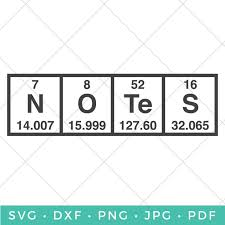 The 25+ best Periodic table s ideas on Pinterest | Periodic table ...