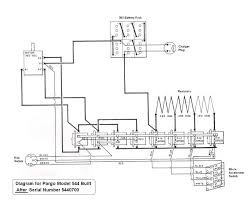 taylor dunn wiring diagram ignition taylor discover your wiring taylor dunn wiring diagram yamaha golf cart