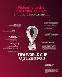 Maybe you would like to learn more about one of these? So Sieht Das Logo Der Fussball Wm 2022 Aus Fbwm Online