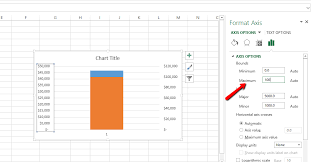 Thermometer Goal Chart Generator How To Create Thermometer Goal Chart In Excel Step By Step