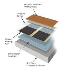 Superior Underfloor Heating Will Exacerbate This Effect Because It Is In Direct  Contact With The Floor. For This Reason, We Usually Recommend An Engineered  Wood If ... Great Pictures
