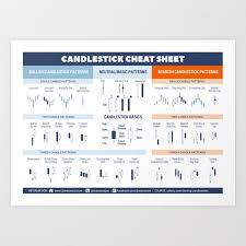 anese candlesticks cheat sheet art