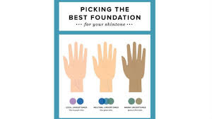 Bourjois Foundation Shade Chart Find Your Perfect Foundation Shade Ireland Am