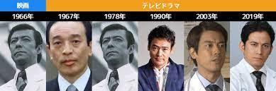 白い巨頭 キャスト 2019 放送日