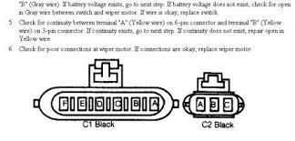 similiar 99 buick lesabre fuse diagram keywords buick lesabre fuse box diagram on 99 buick lesabre fuse box