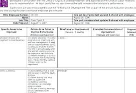 Free Project Tracking Templates Excel Project Tracking Simple Management Software Template