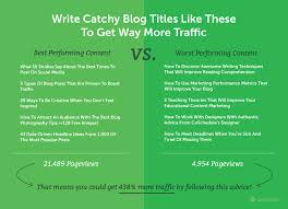 best Author Stuff images on Pinterest   Writing prompts     Easy Ways to Come Up With Great Content for Your Blog