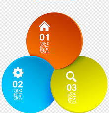 Chart Infographic Colored Circle Labels Free Png Pngfuel