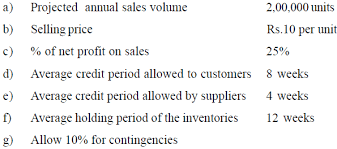 How To Prepare An Estimate Estimation Of Working Capital Requirement In Accounts And