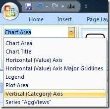 Excelling At Excel How To Quickly Flip A Chart The