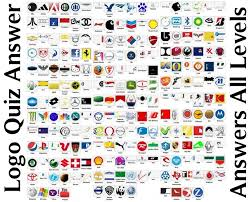 logos and names for logo quiz. Inside Logos And Names For Logo Quiz