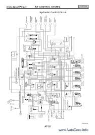 NissanPatrolGR_6_thumb_tmpl_295bda720f3aee7c05630f3d8a6ca06b nissan vanette c22 wiring diagram nissan free wiring diagrams on 1992 nissan patrol wiring diagram