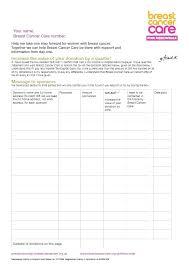 Sponsor Sheets For Fundraising Sample Donation Pledge Form Sponsor