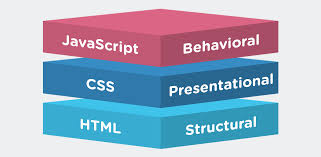 HTML and CSS Basics for WordPress   Chuck Grimmett
