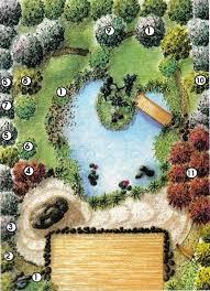 Japanese Garden Design Creates Spiritual Peace of Mind