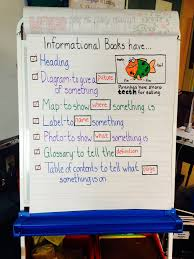 Day One Of All About Books Informational Text Anchor Chart