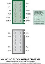 similiar volvo 850 stereo wiring diagram keywords 2000 gts stereo wiring diagram on volvo 850 stereo wiring diagram