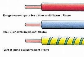 Lectricit Phase Neutre Couleur Tuto Lectricit. Merveilleux Electricite ...