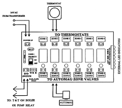 taco zone valve wiring board car wiring diagram download cancross co Taco Circulator Wiring Diagram automag technical information taco zone valve wiring board azc 4060 p wiring diagram taco 007 circulator pump wiring diagram