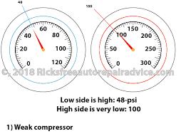 Ac Pressure Readings Ricks Free Auto Repair Advice Ricks
