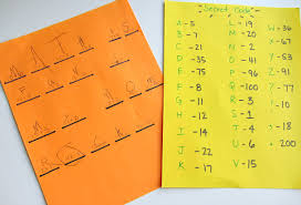 Secret Code For Kids Math Activity No Time For Flash Cards