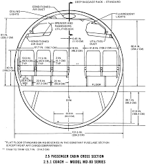 Does The Md 80 Seat Layout Affect The Balance Of The