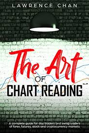 Free Currency Futures Charts The Art Of Chart Reading A Complete Guide For Day Traders