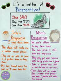Author S Point Of View Anchor Chart Perspective Vs Purpose Mrs Campagniolos Room Ms Tulipane