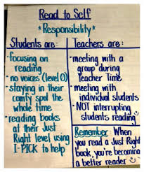 Daily 5 Launching Read To Self 3rd Grade Thoughts