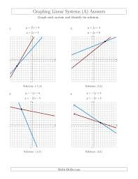 solving systems of equations by graphing math is fun simultaneous using graphs quadratic linear 1 mathpapa
