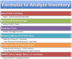Finance Excel Functions How To Use Excel Formulas And Functions To Analyze Inventory For A