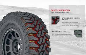 Mud Tire Comparison Chart Geolandar M T G003 Mud Terrain Tire Yokohama Tire