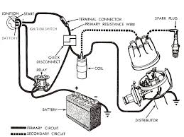 ignition coil distributor wiring diagram how to connect ignition coil at Coil Wiring Diagram