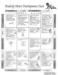 developmental milestones chart peabody motor development chart pdf occupational therapy 6176