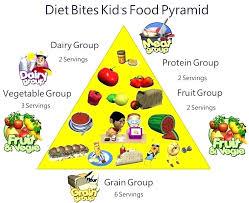 Food Chart For Kids Junk Food N Healthy Food Chart Www Bedowntowndaytona Com