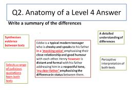 short note on grading system
