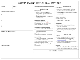 Lesson Plan Format Magnificent Grade R Lesson Plan Template Make Guided Reading Manageable Lesson