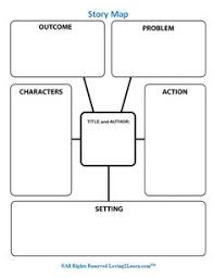 best Writing Organizers images on Pinterest   Teaching ideas