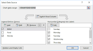 Excel Create A Chart From Selected Range Of Cells Select Data For A Chart In Excel