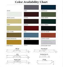 R M Steel Panel Color Chart