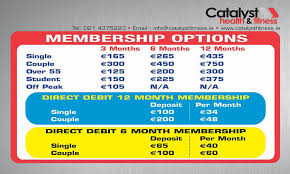 488015 417392135053072 560617563 n gym cork catalyst health and fitness cork
