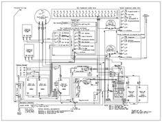 Bass Boat Running Lights Wiring Diagram Pontoon Boat Wiring Harness Diagram