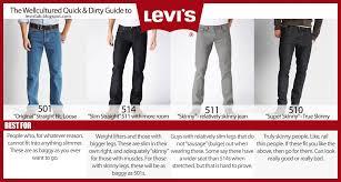 Levis Basic Fit Guide Levis