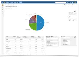 Table Data Filtration And Visualization In Confluence Isos