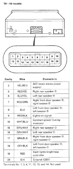 as well Radio Wire Diagram   blurts me in addition Car Stereo Wiring Harness Color Codes 2011 Mazda 3 Car Stereo Wire as well  likewise Color Wiring Diagram Car Stereo   techrush me also 1995 Honda Accord Stereo Wiring Diagram   Somurich likewise 97 Honda Stereo Wiring Diagram Cooling System Pleasing Accord Radio besides Diagrams 800609 Sony Car Stereo Wiring Diagram Radio Exceptional New together with 1994 Honda Accord Car Stereo Wiring Diagram Fasett Info Exceptional also Honda Element Stereo Wiring Diagram 2003 Radio 2005 Inspiring Civic furthermore . on images of honda accord stereo wiring diagram car exceptional radio