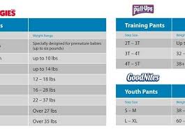 Pampers Weight Chart Competent Pamper Sizing Chart Pampers Swaddlers Size Chart