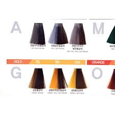 Asian Color Chart Wholesale Professional Quality Asian Color Chart For Hair Buy Asian Hair Color Chart Color Chart Hair Color Chart For Hair Product On Alibaba Com