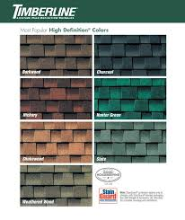 Shingle Colors Roofing Contractor In South Jersey Djk